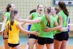 R. Europos jaunių tinklinio čempionatas Minske ir Daugpilyje